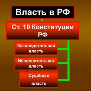 Органы власти Шолоховского