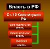 Органы власти в Шолоховском