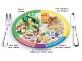 Гостиница Пристанская - иконка «питание» в Шолоховском